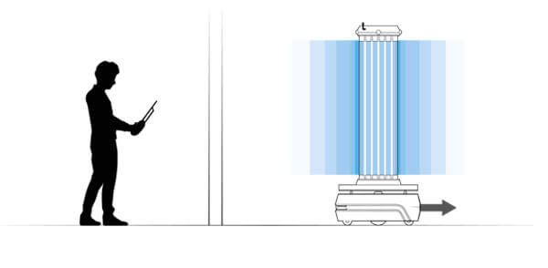 HUSKY-UV-robot-cobot-mobile-desinfection-UV-C-covid-19-coronavirus-mode-téléopéré